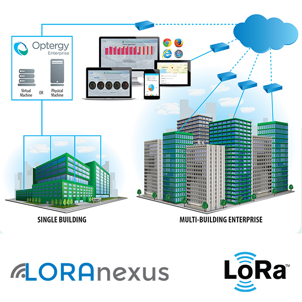 enterprise lorawan system 600